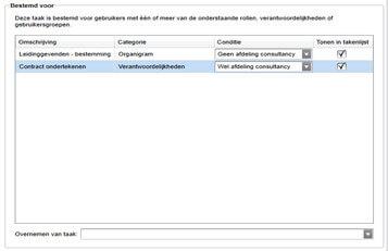 AFAS verantwoordelijkheden - Stap 6: Workflow in Profit inrichten